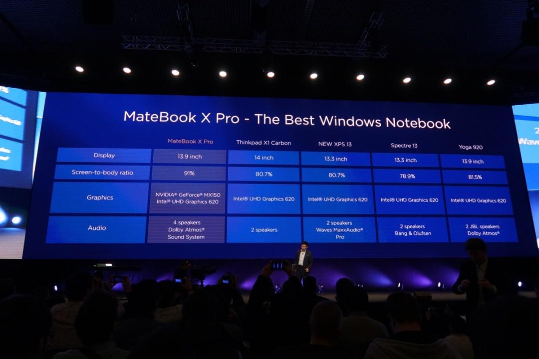 Huawei Announces Matebook X Pro - MWC2018 - MobileTechTalk