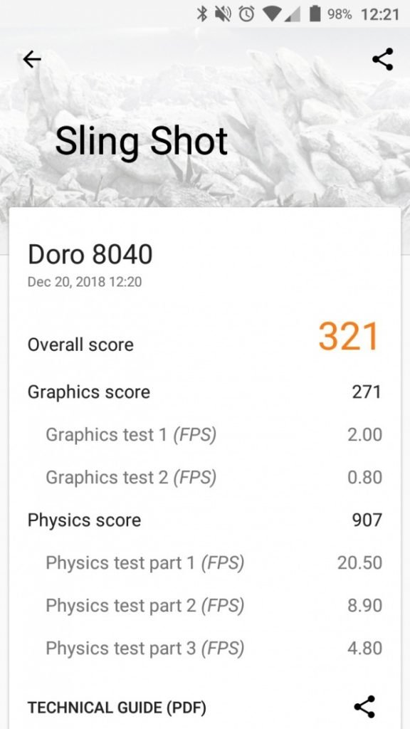 Doro 8040 Review