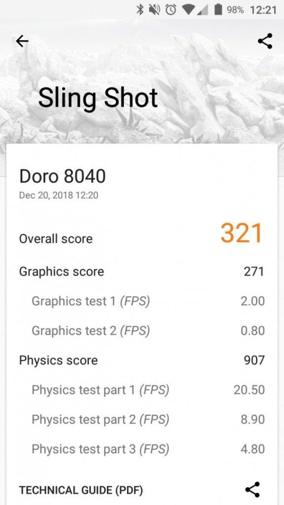 Doro 8040 Review