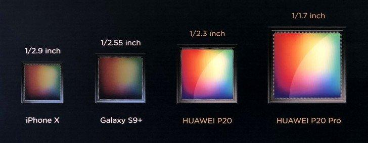 high megapixel cameras