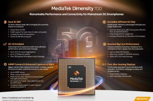 Dimensity 700 Launch